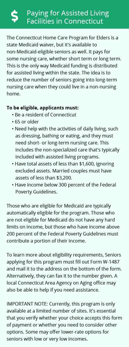 Financial Assistance in Connecticut