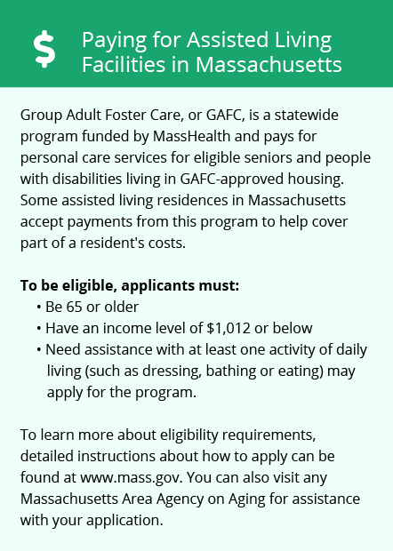 Financial Assistance in Massachusetts