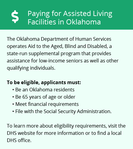 Financial Assistance in Oklahoma