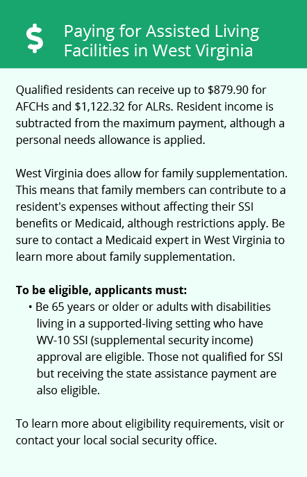Financial Assistance in West Virginia