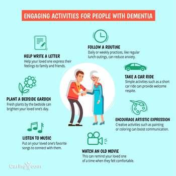 Caring-dementia-activities.jpg