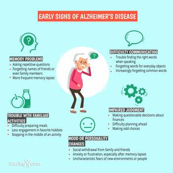 Caring-early-alzheimers-signs.jpg