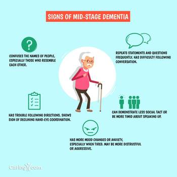 Caring-mid-stage-dementia-signs.jpg