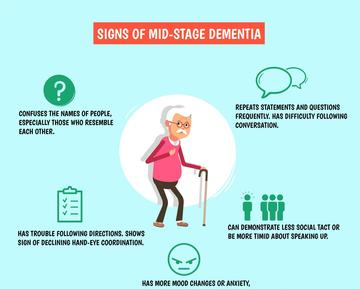 Caring mid stage dementia signs